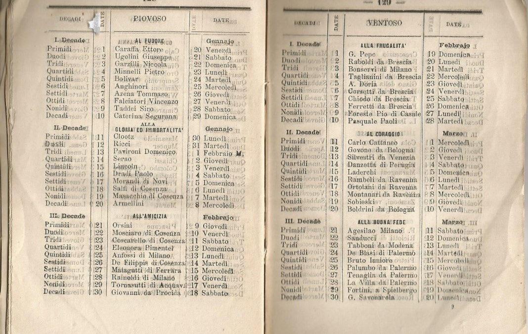 Costituzione calendario civile. Celebrare oggi le date memoriali