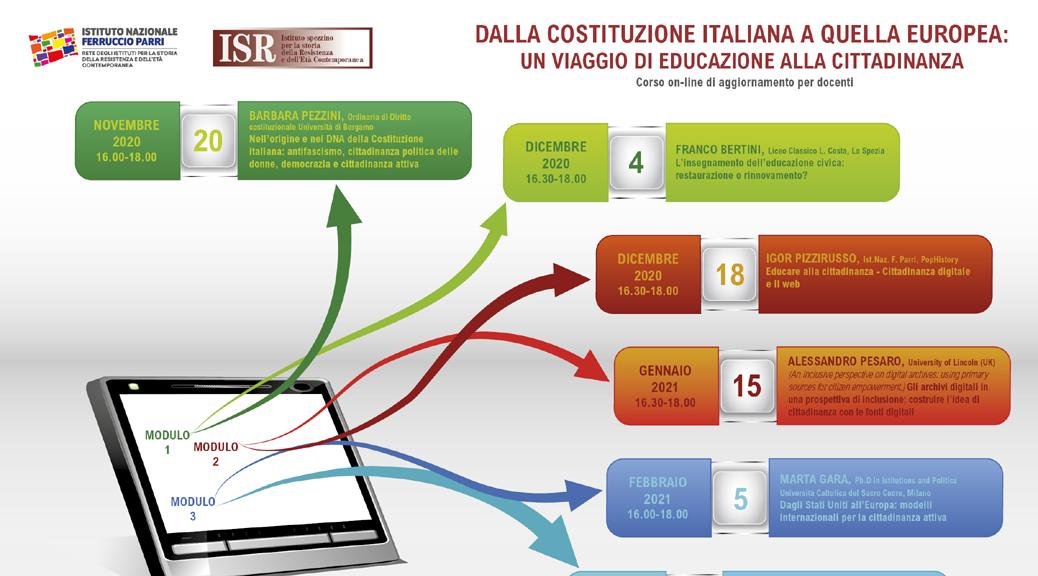 Dalla Costituzione italiana a quella europea: un viaggio di educazione alla cittadinanza